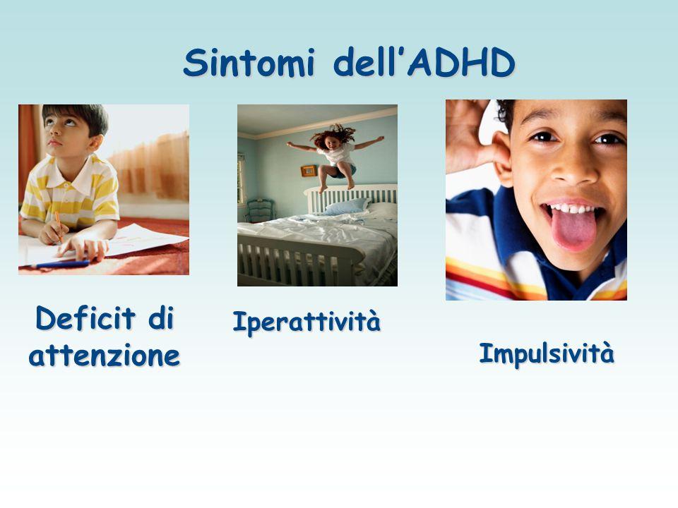 Sintomi dell'ADHD Deficit di attenzione Iperattività Impulsività 5