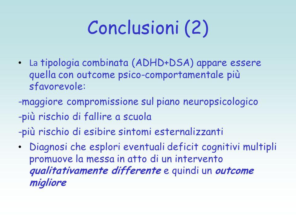 Conclusioni (2) La tipologia combinata (ADHD+DSA) appare essere quella con outcome psico-comportamentale più sfavorevole:
