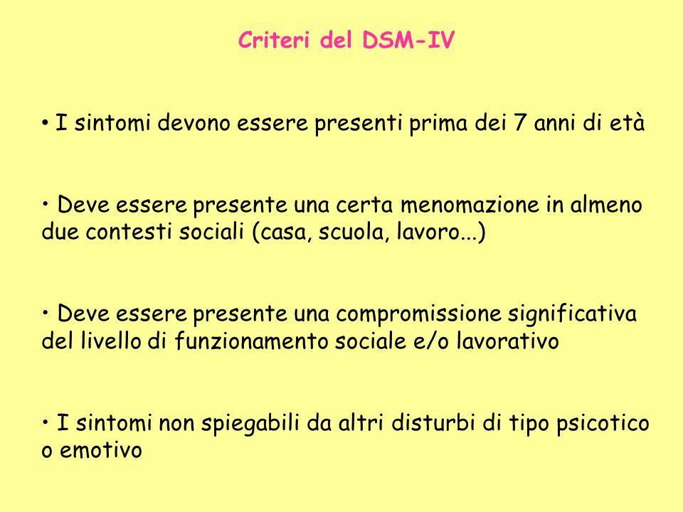Criteri del DSM-IV • I sintomi devono essere presenti prima dei 7 anni di età.