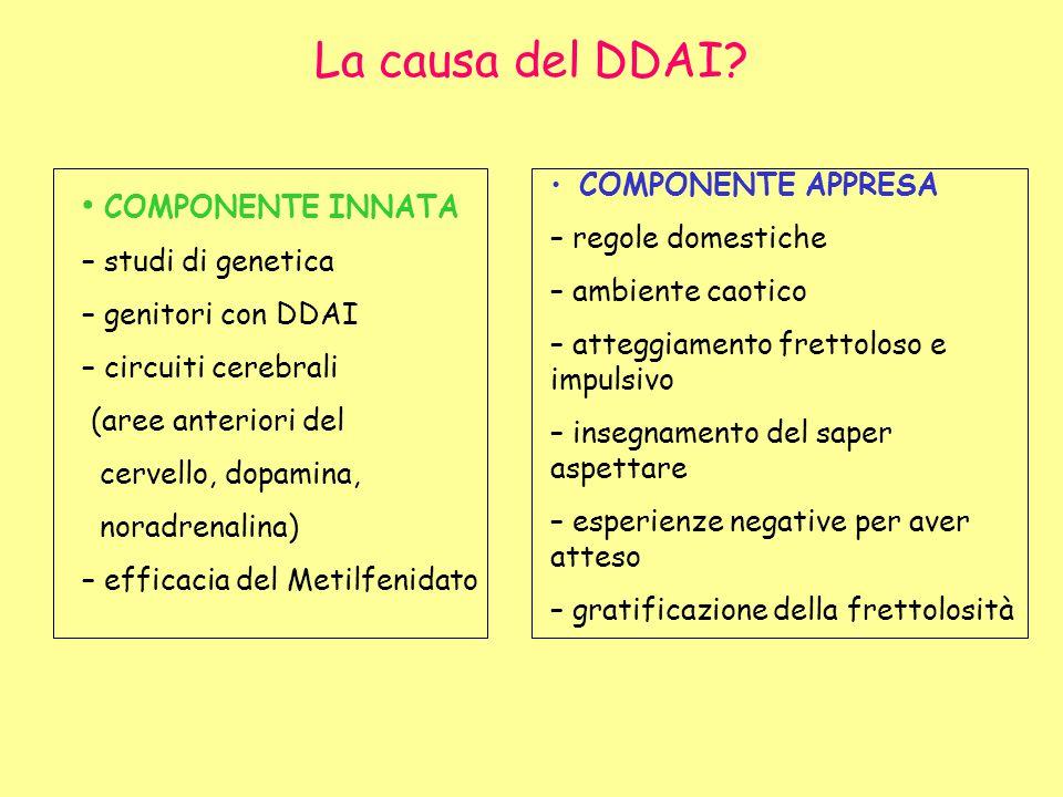 La causa del DDAI • COMPONENTE INNATA • COMPONENTE APPRESA