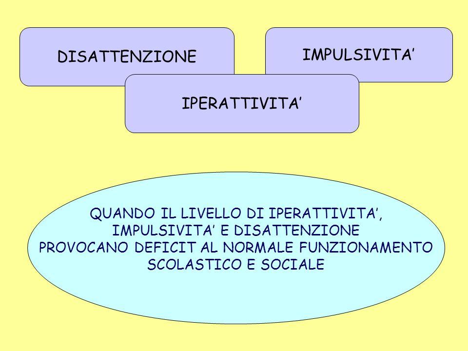 DISATTENZIONE IMPULSIVITA' IPERATTIVITA'
