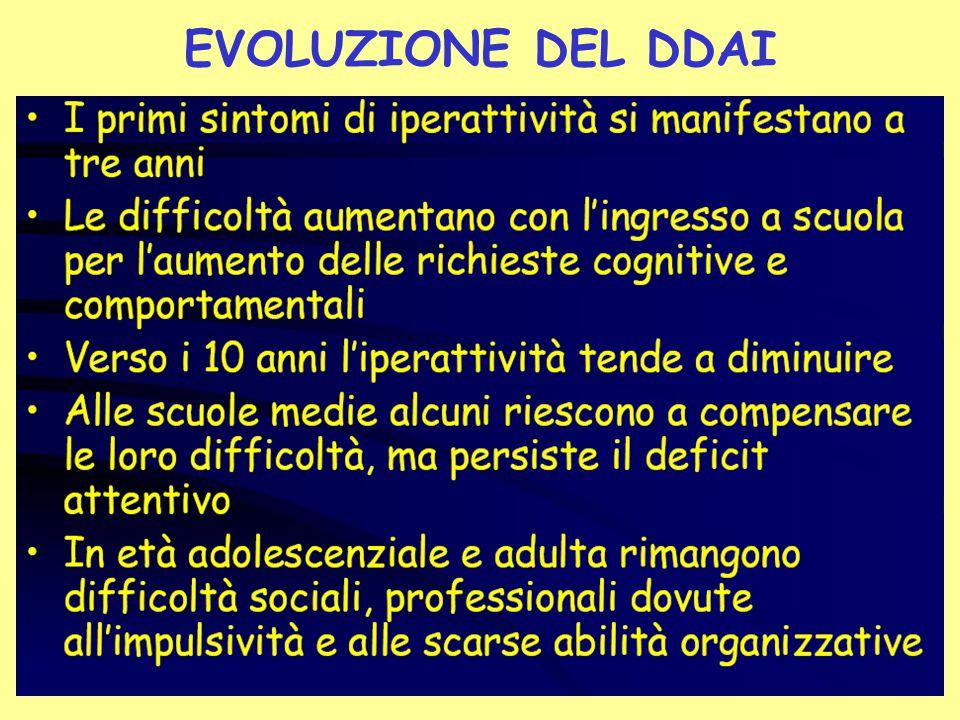 EVOLUZIONE DEL DDAI