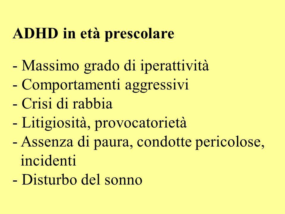 ADHD in età prescolare - Massimo grado di iperattività. - Comportamenti aggressivi. - Crisi di rabbia.