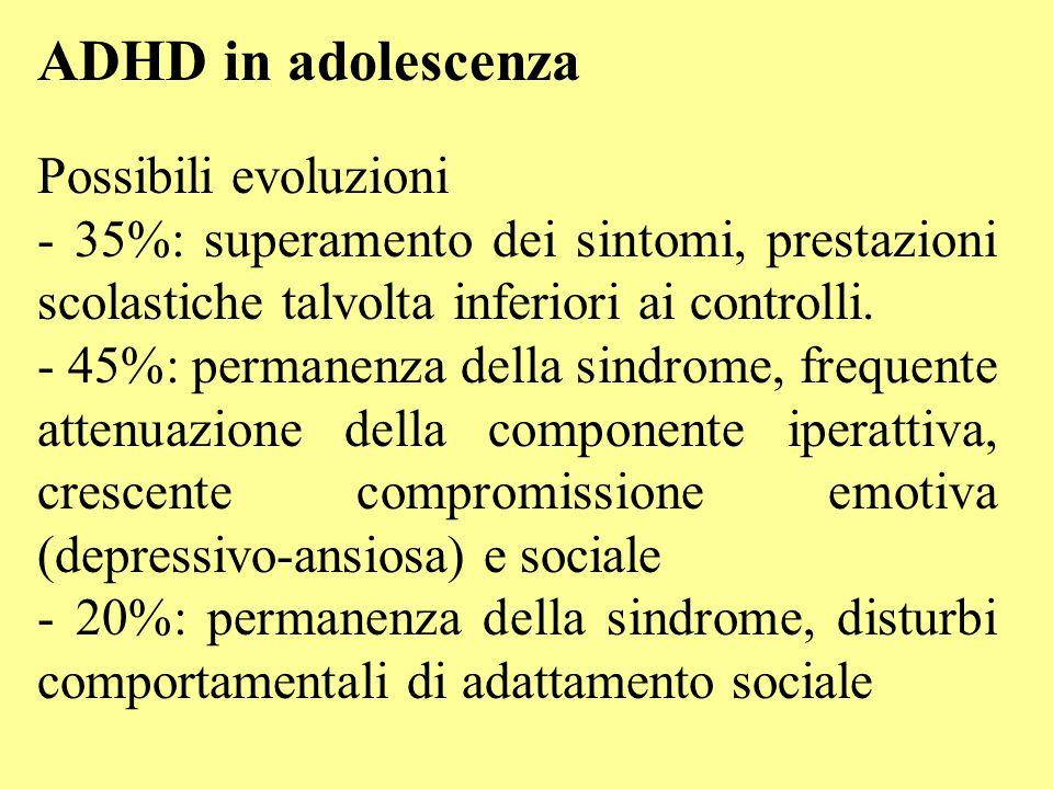 ADHD in adolescenza Possibili evoluzioni