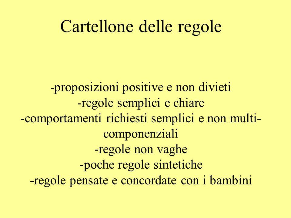 Cartellone delle regole -proposizioni positive e non divieti -regole semplici e chiare -comportamenti richiesti semplici e non multi-componenziali -regole non vaghe -poche regole sintetiche -regole pensate e concordate con i bambini