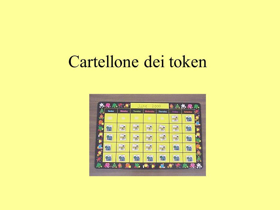 Cartellone dei token