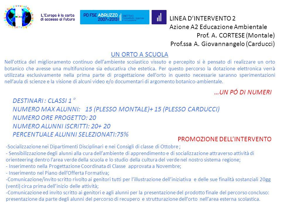 Azione A2 Educazione Ambientale Prof. A. CORTESE (Montale)