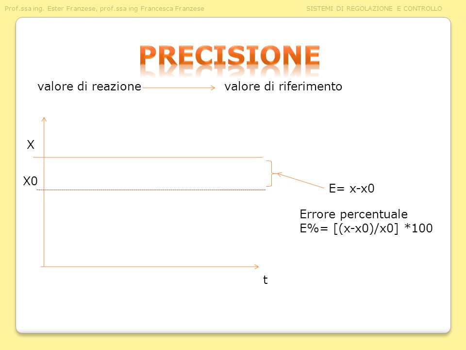 precisione valore di reazione valore di riferimento X X0 E= x-x0