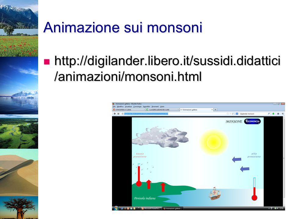 Animazione sui monsoni