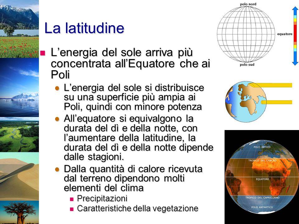 La latitudine L'energia del sole arriva più concentrata all'Equatore che ai Poli.