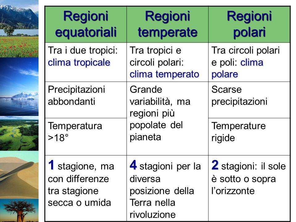 1 stagione, ma con differenze tra stagione secca o umida