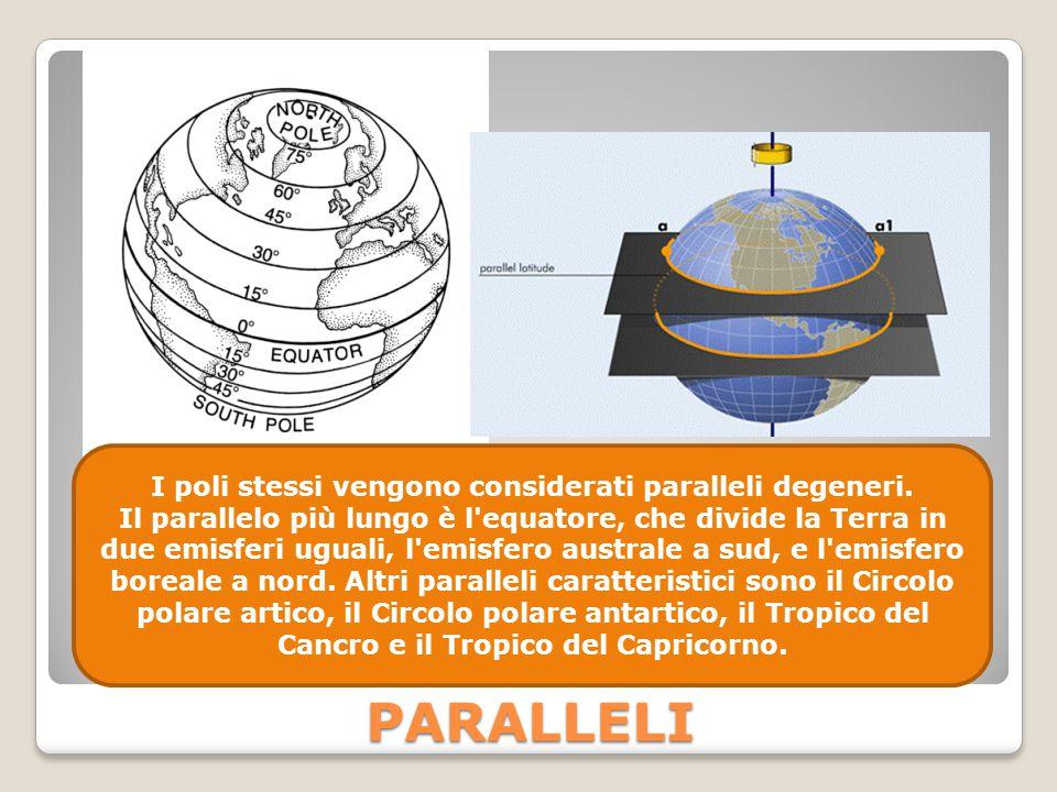 I poli stessi vengono considerati paralleli degeneri.