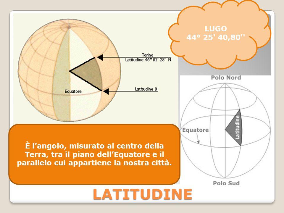 LUGO 44° 25 40,80 È l'angolo, misurato al centro della Terra, tra il piano dell'Equatore e il parallelo cui appartiene la nostra città.