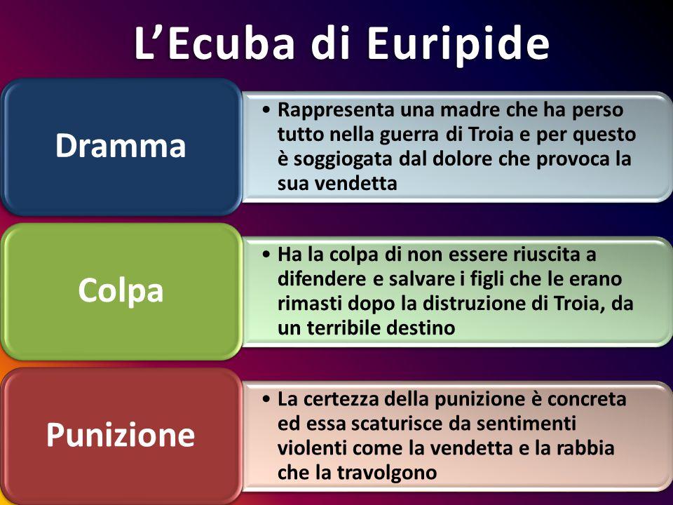 L'Ecuba di Euripide Dramma Colpa Punizione