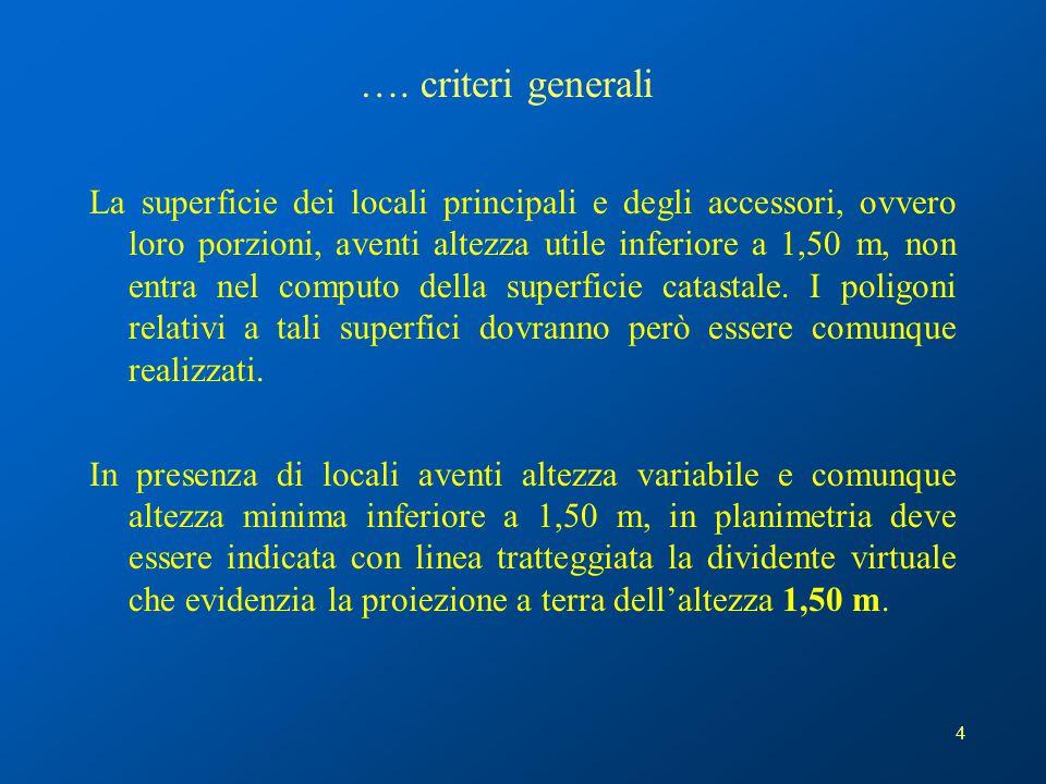 …. criteri generali