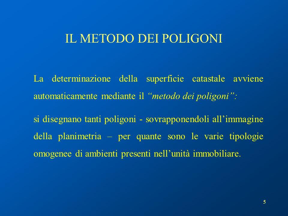 IL METODO DEI POLIGONI La determinazione della superficie catastale avviene automaticamente mediante il metodo dei poligoni :