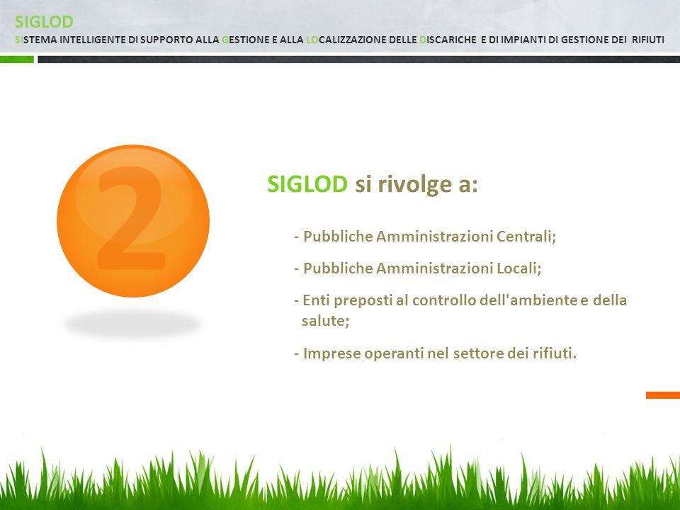 SIGLOD SIstema intelligente di supporto alla Gestione e alla LOcalizzazione delle Discariche e di Impianti di gestione dei rifiuti