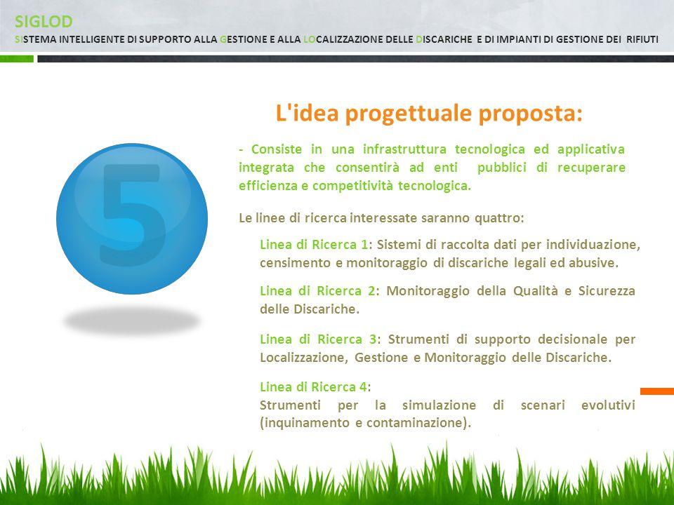 5 L idea progettuale proposta: