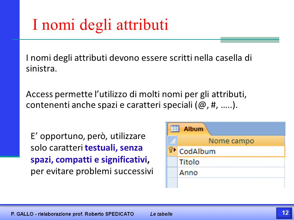I nomi degli attributi I nomi degli attributi devono essere scritti nella casella di sinistra.