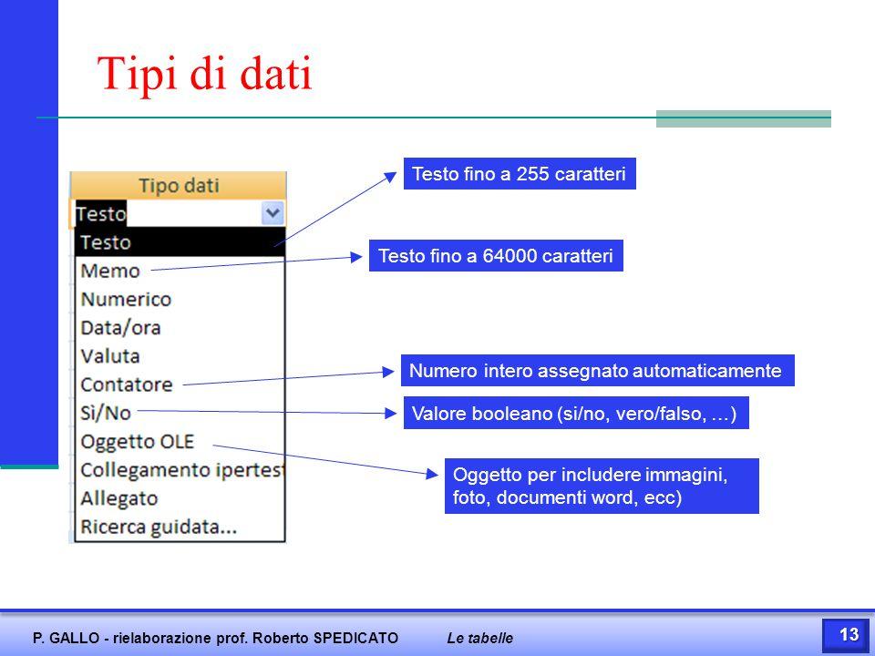 Tipi di dati Testo fino a 255 caratteri Testo fino a 64000 caratteri