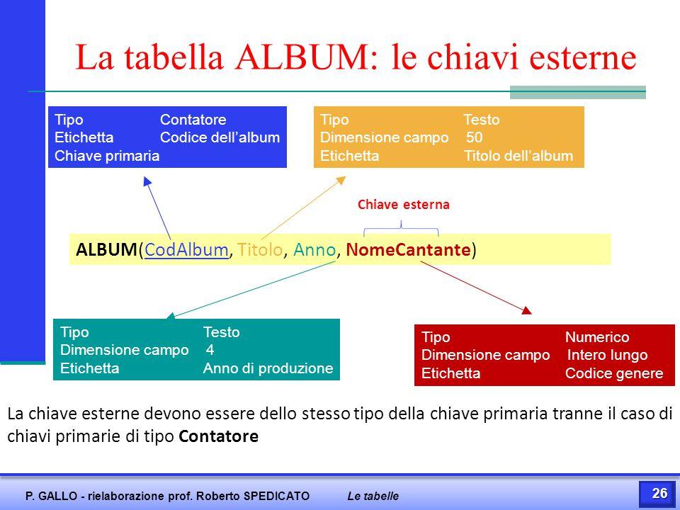 La tabella ALBUM: le chiavi esterne