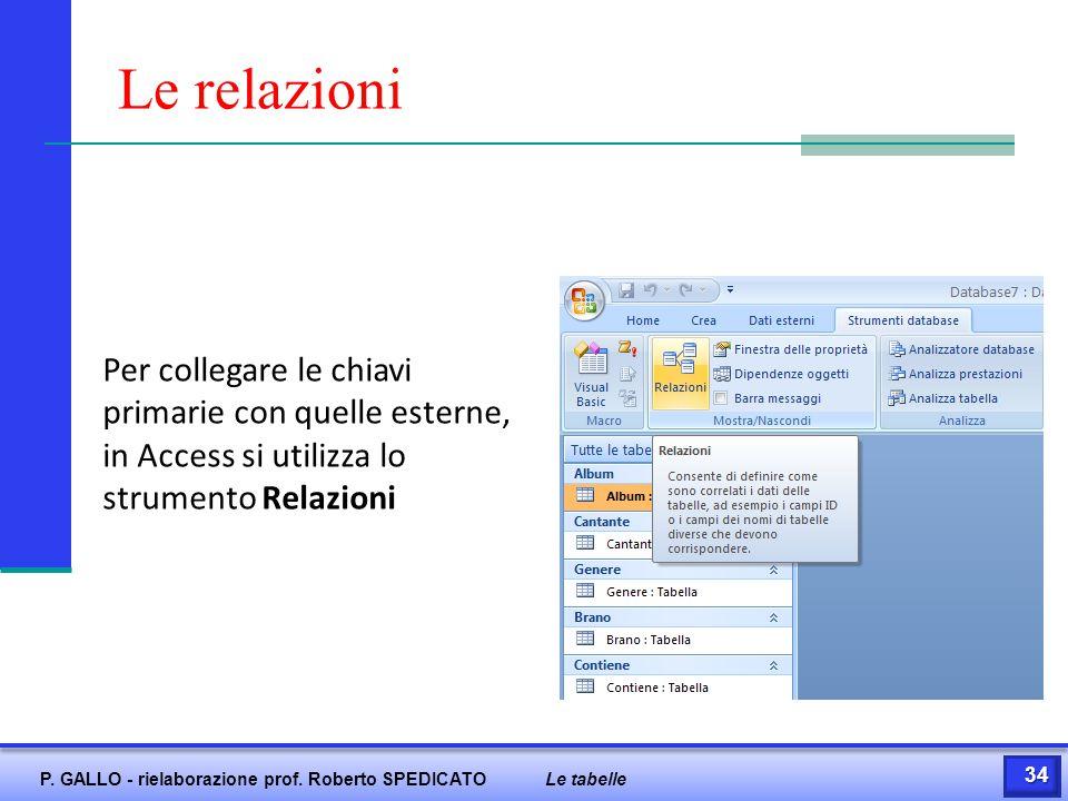 Le relazioni Per collegare le chiavi primarie con quelle esterne, in Access si utilizza lo strumento Relazioni.