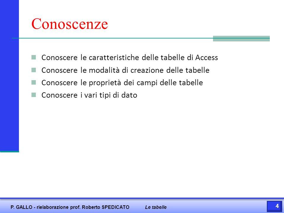 Conoscenze Conoscere le caratteristiche delle tabelle di Access