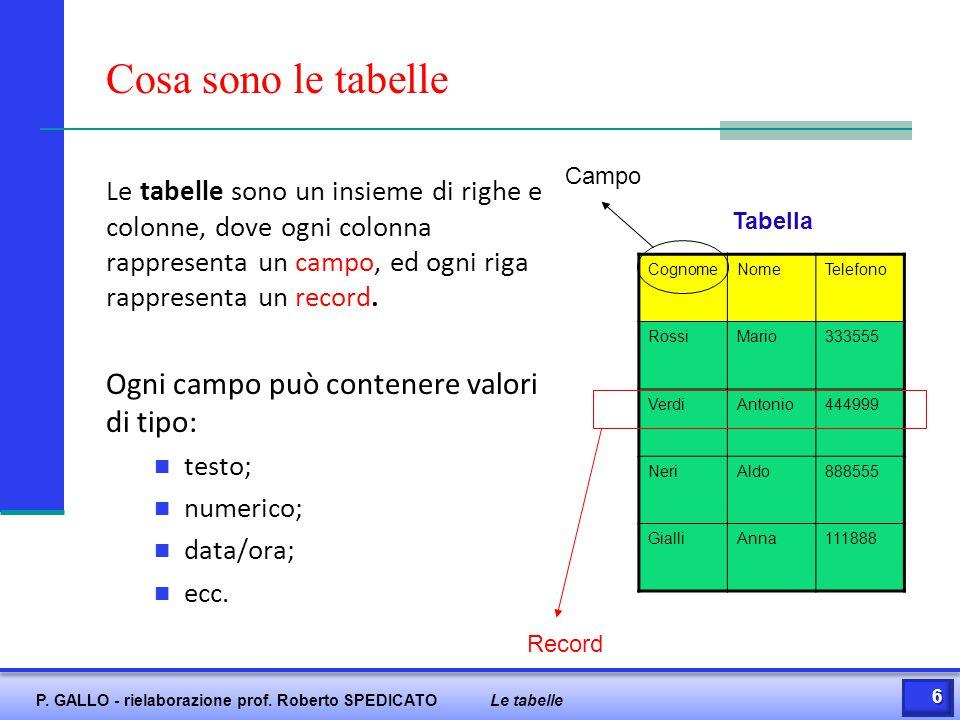 Cosa sono le tabelle Ogni campo può contenere valori di tipo: