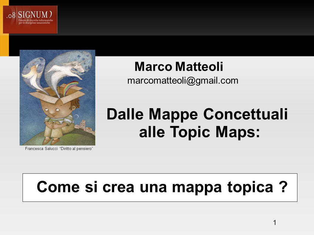 Dalle Mappe Concettuali