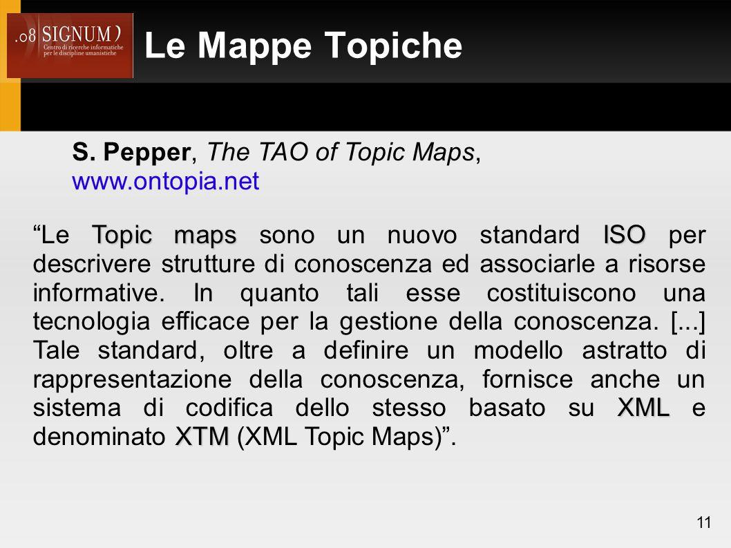 Le Mappe Topiche S. Pepper, The TAO of Topic Maps, www.ontopia.net