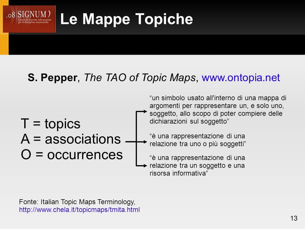 Le Mappe Topiche T = topics A = associations O = occurrences