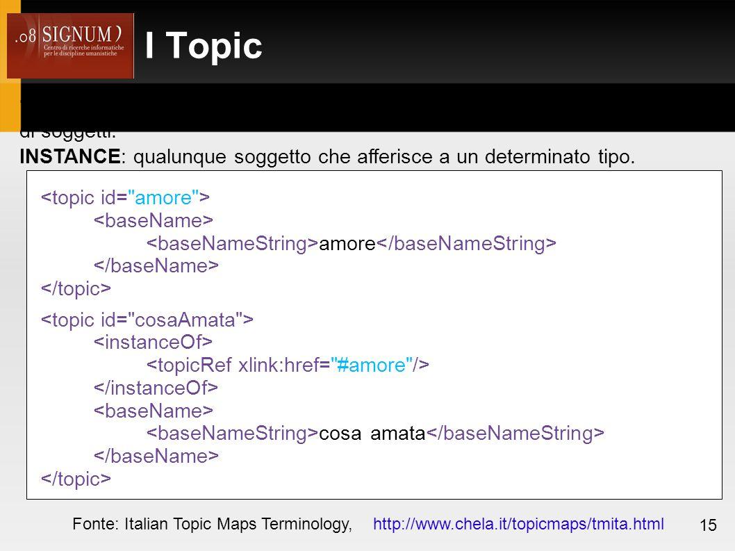 I Topic TOPIC TYPE: soggetto che raggruppa alcuni elementi comuni in un gruppo di soggetti.