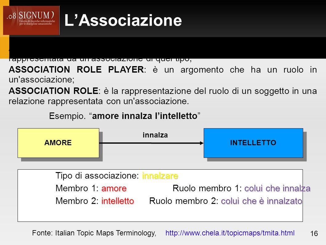 L'Associazione ASSOCIATION TYPE: un soggetto che definisce la natura della relazione rappresentata da un associazione di quel tipo;
