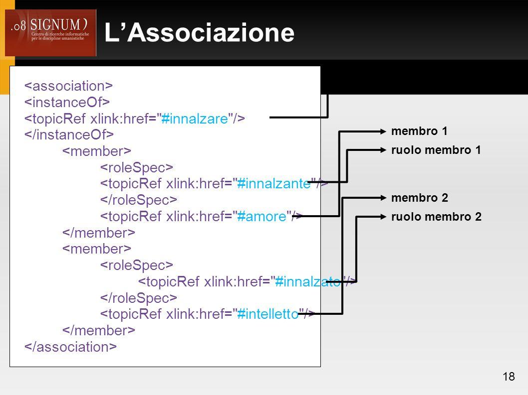 L'Associazione <association> <instanceOf>