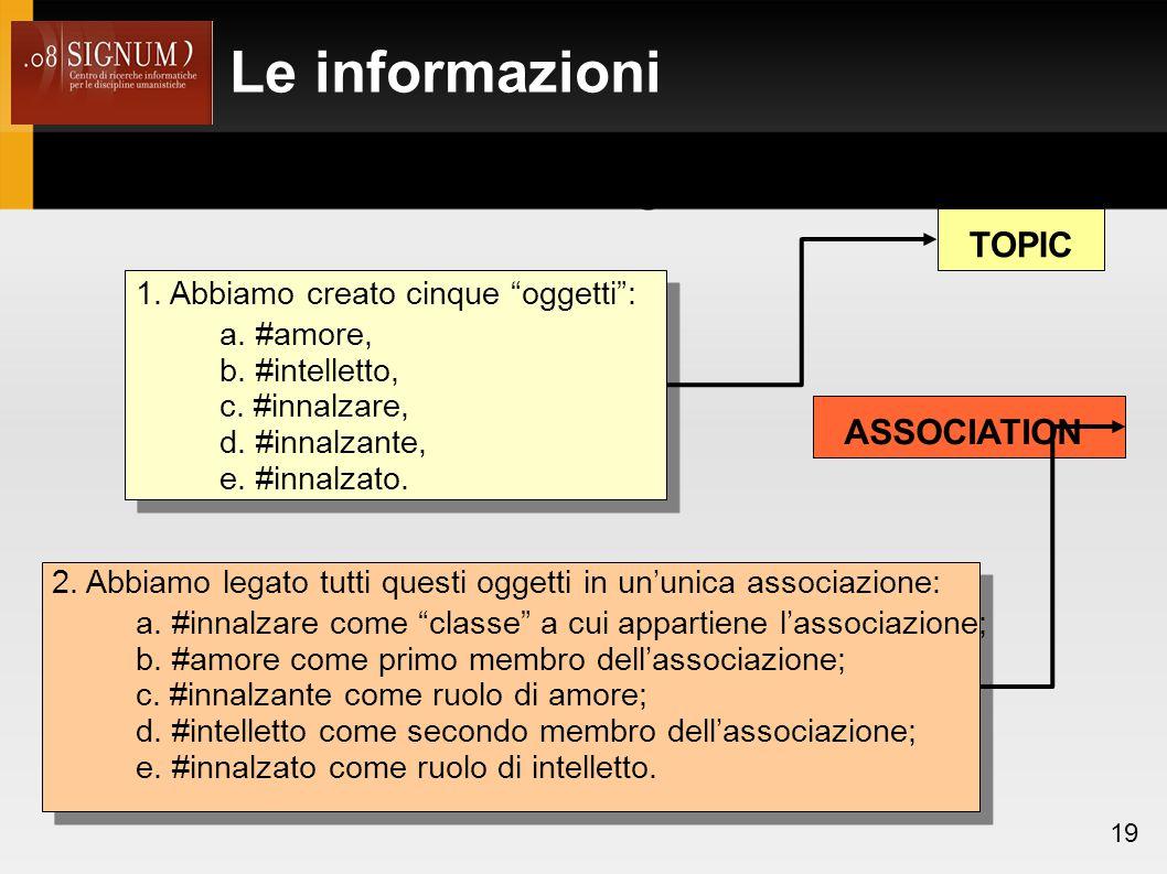 Le informazioni Quali informazioni abbiamo immagazzinato TOPIC