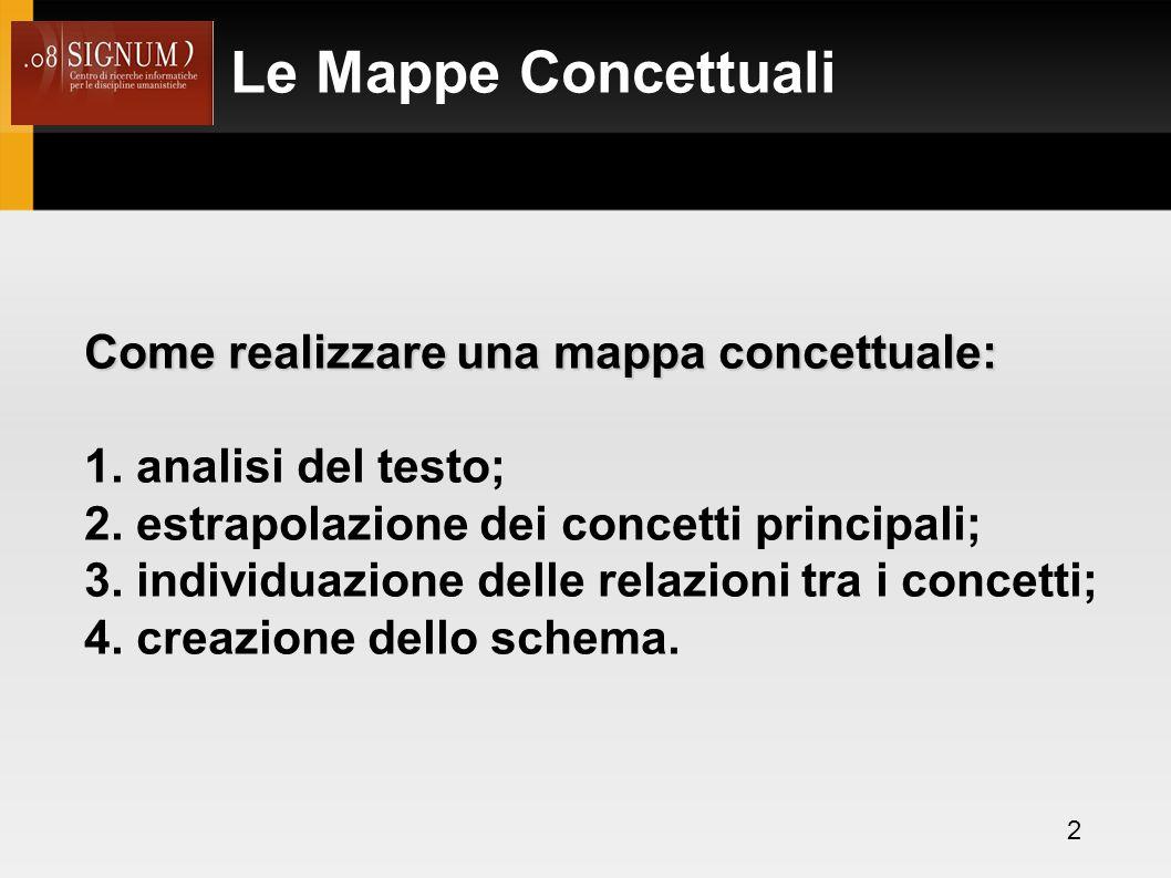 Le Mappe Concettuali Come realizzare una mappa concettuale: