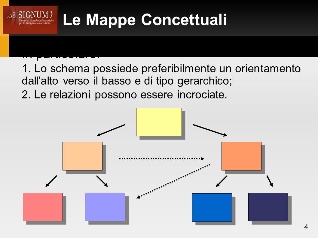 Le Mappe Concettuali In particolare: