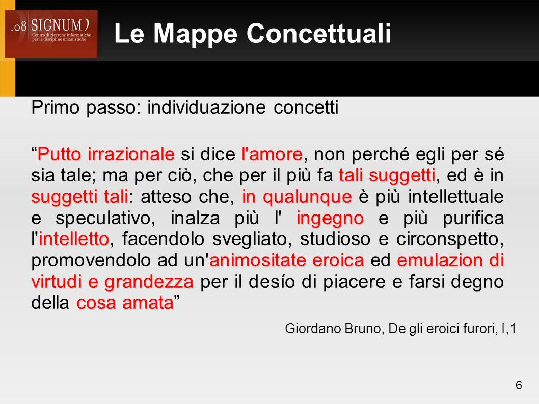 Le Mappe Concettuali Primo passo: individuazione concetti