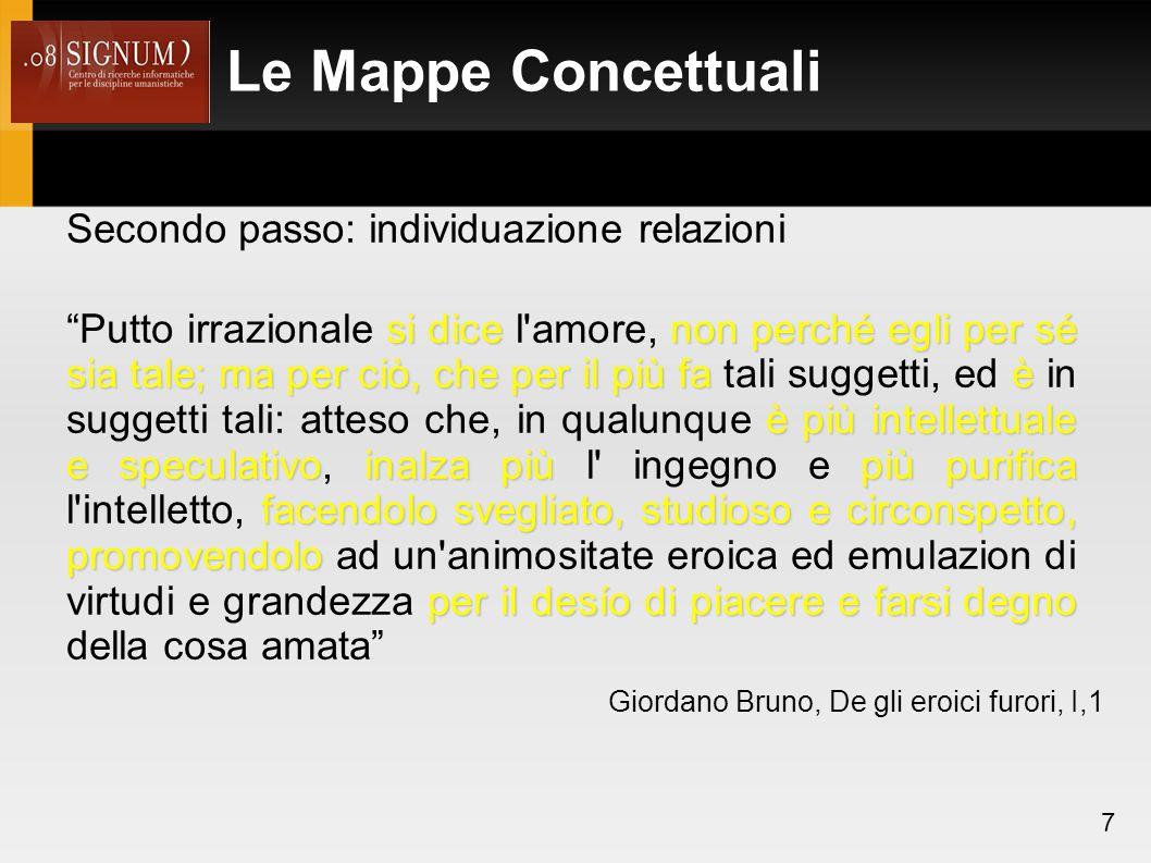 Le Mappe Concettuali Secondo passo: individuazione relazioni