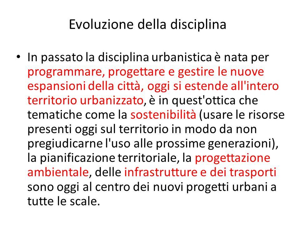 Evoluzione della disciplina