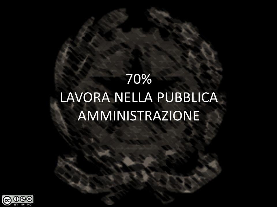 70% LAVORA NELLA PUBBLICA AMMINISTRAZIONE
