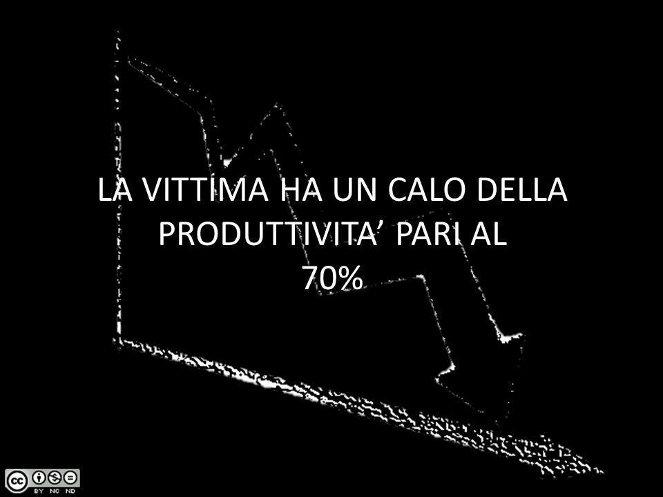LA VITTIMA HA UN CALO DELLA PRODUTTIVITA' PARI AL 70%