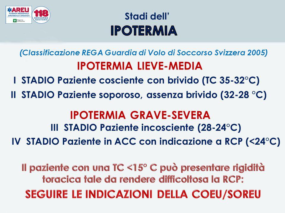 IPOTERMIA IPOTERMIA LIEVE-MEDIA IPOTERMIA GRAVE-SEVERA