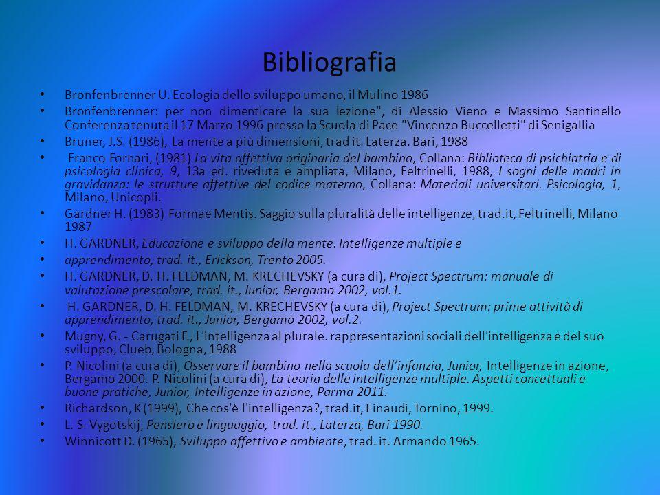 Bibliografia Bronfenbrenner U. Ecologia dello sviluppo umano, il Mulino 1986.