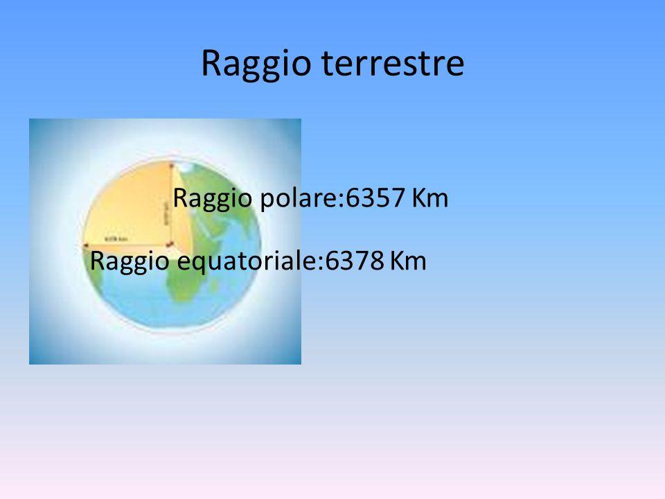 Raggio equatoriale:6378 Km