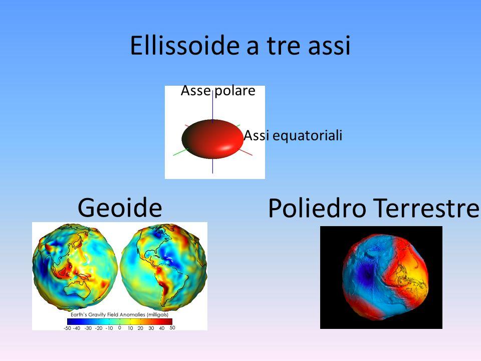 Ellissoide a tre assi Geoide Poliedro Terrestre Asse polare