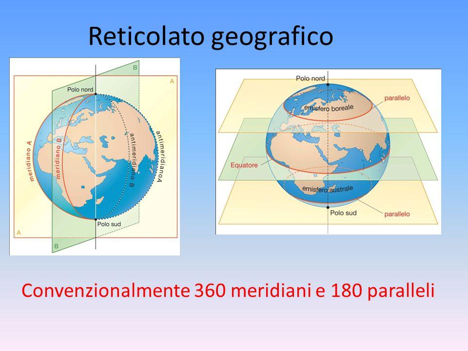 Reticolato geografico