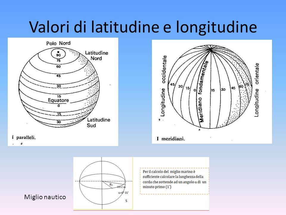 Valori di latitudine e longitudine