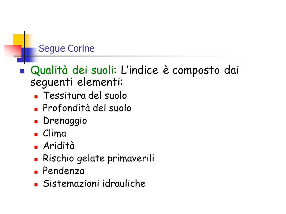 Qualità dei suoli: L'indice è composto dai seguenti elementi: