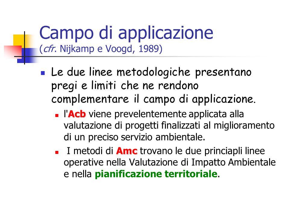 Campo di applicazione (cfr. Nijkamp e Voogd, 1989)